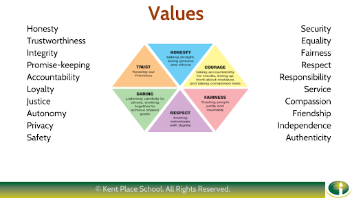 Levan Online Ethics Resource Center