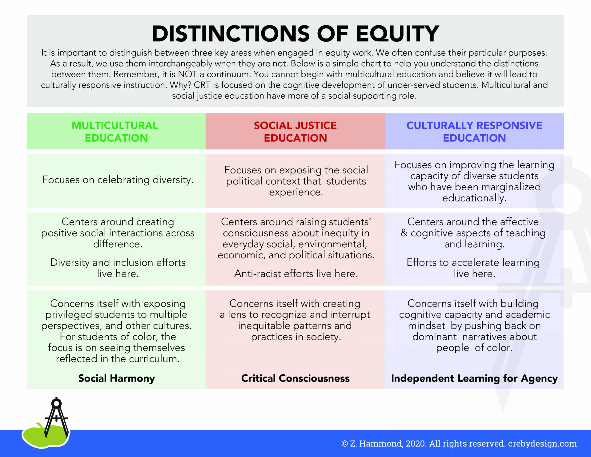 Distinctions-of-Equity_2020_color-e1589955039436.jpg