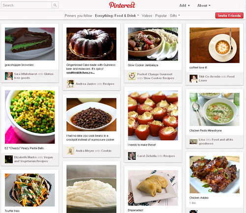 Pinterest Food and Drink category