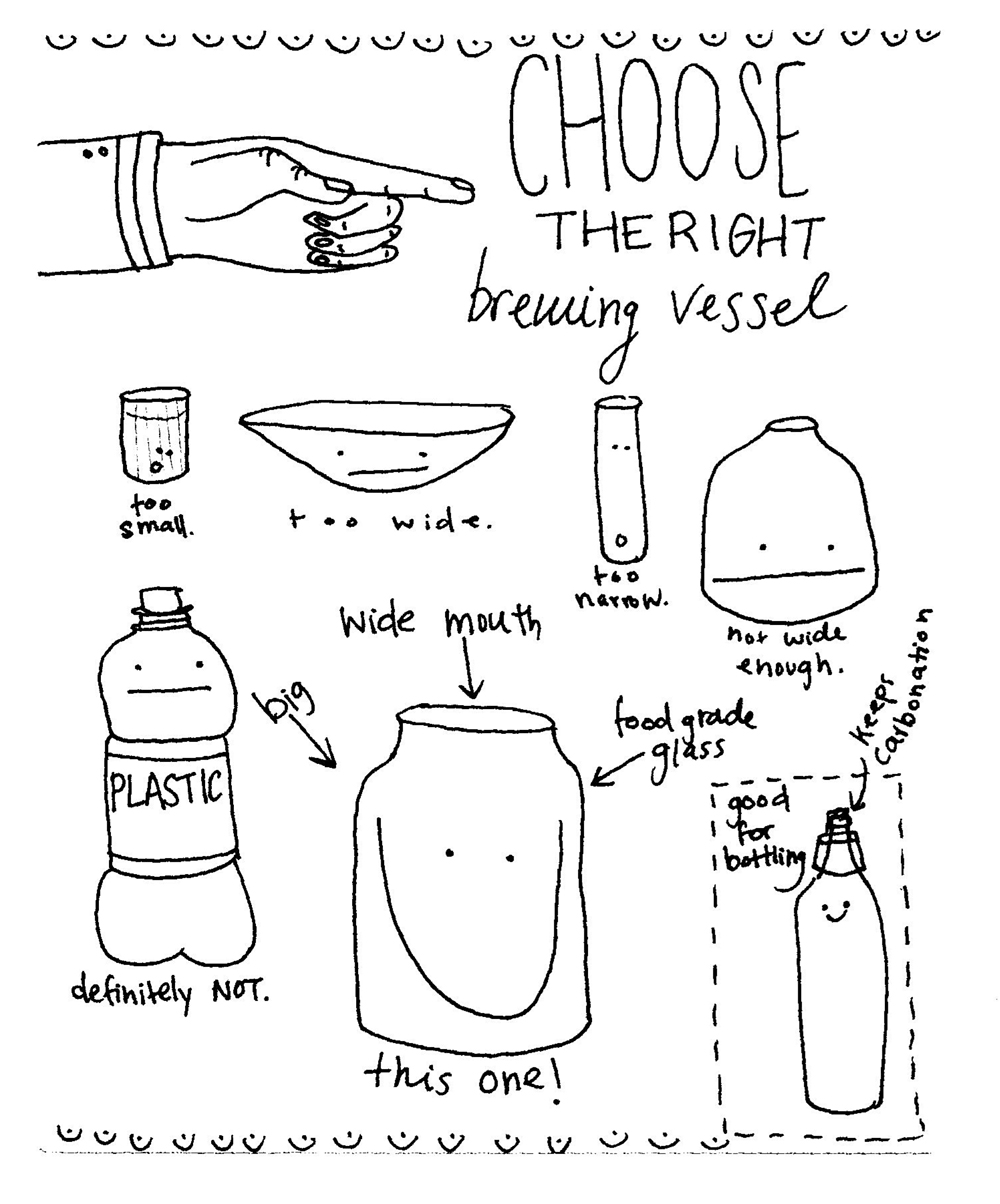 Kombucha Bottles. Illustration by Lila Volkas