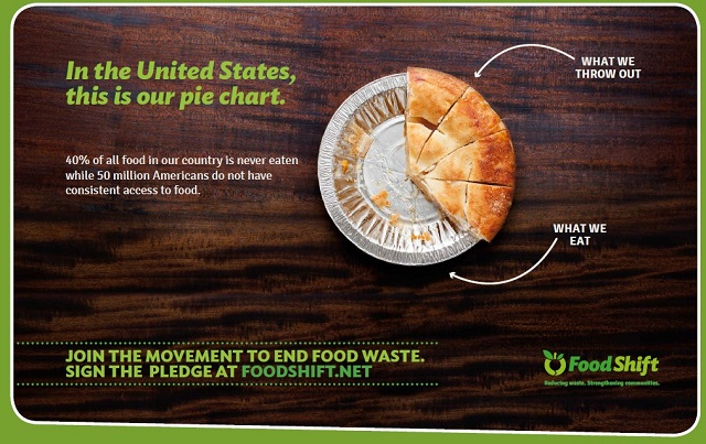 Food Shift has launched ads educating people about how much of the pie is being thrown away. Photo: Food Shift