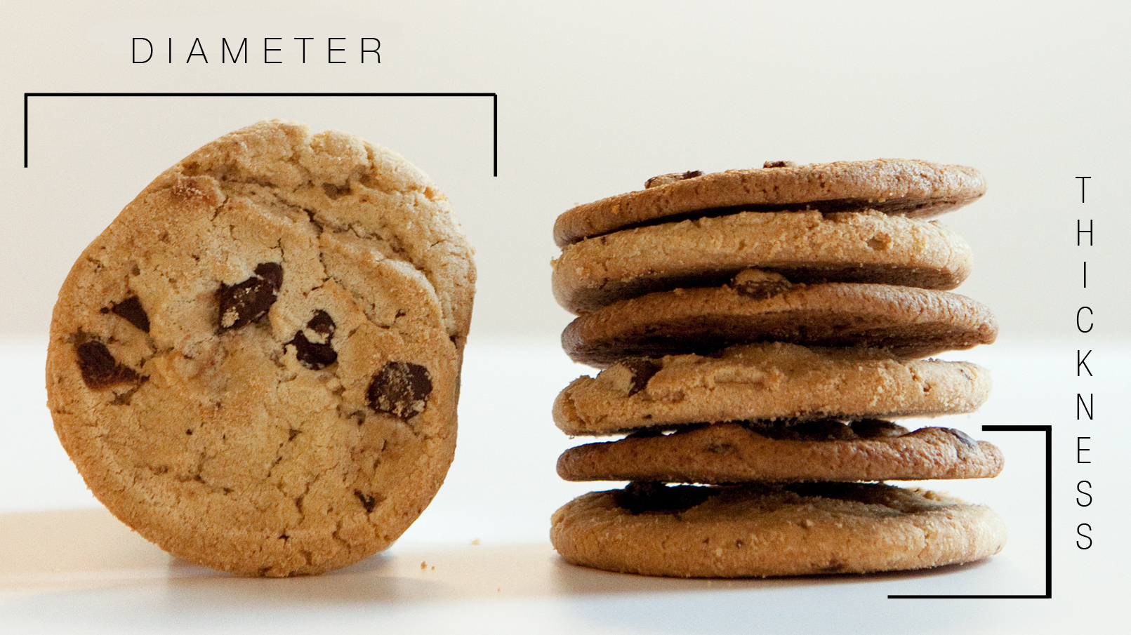 Engineering the perfect cookie: You can control the diameter and thickness of your favorite chocolate chip cookies by changing the temperature of the butter and the amount of flour in the dough. Photo: Morgan Walker/NPR
