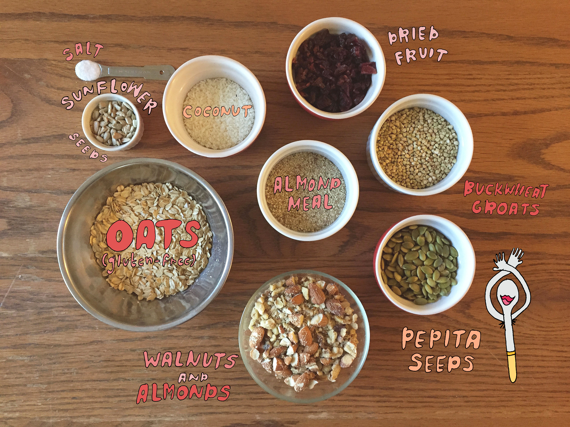 Nutty Granola recipe ingredients