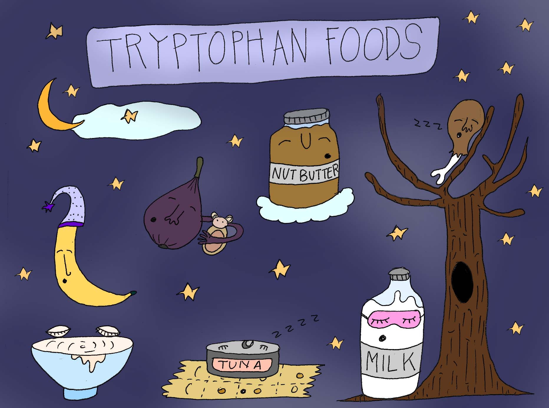 http://ww2.kqed.org/bayareabites/wp-content/uploads/sites/24/2016/05/3.-tryptophan.jpg
