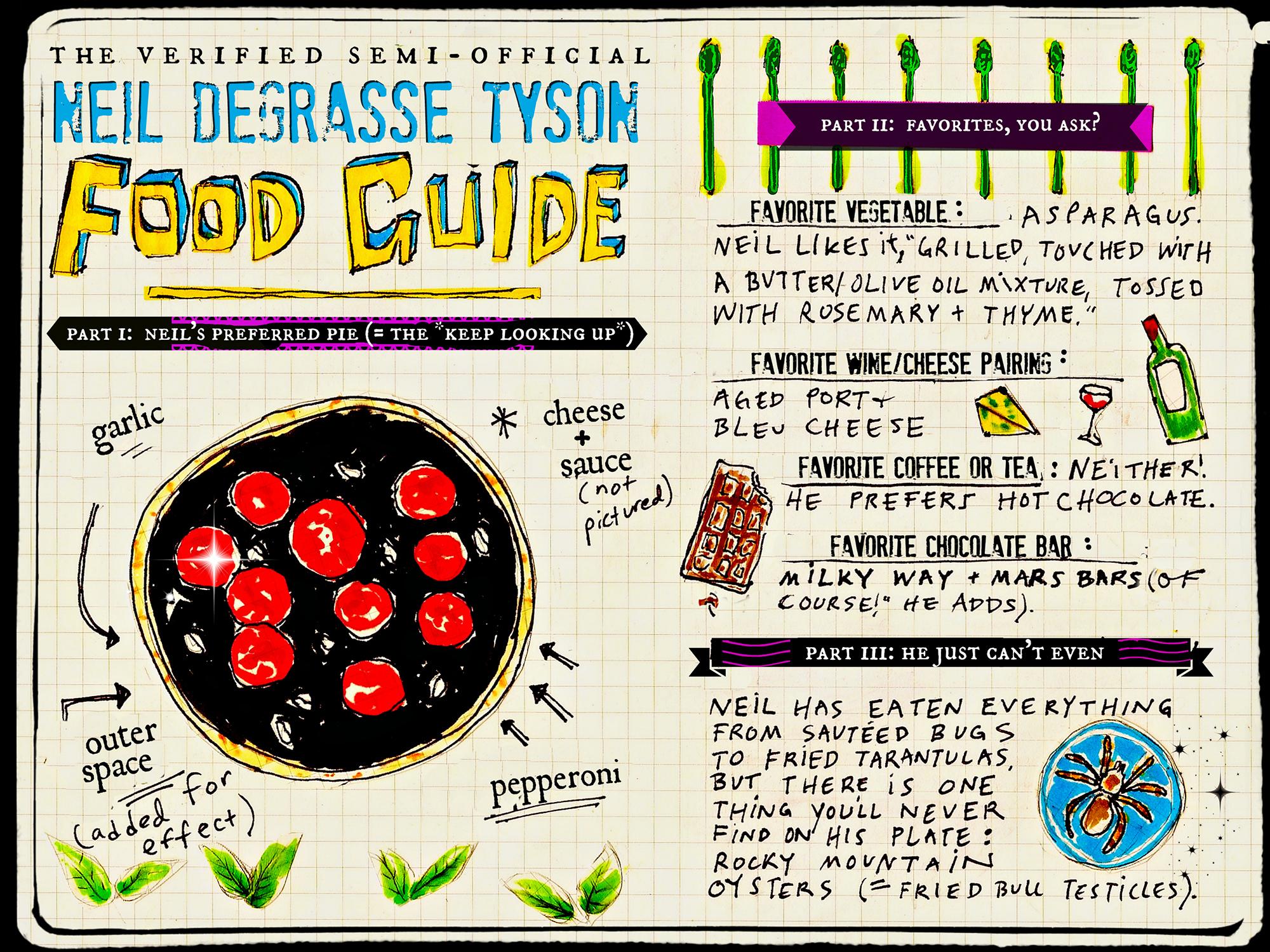 Neil Degrasse Tyson Food Guide
