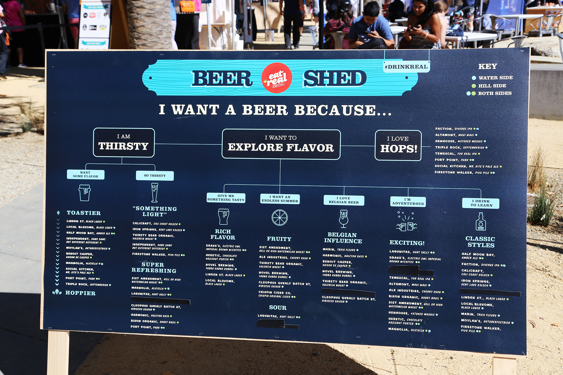 Beer Shed infographic