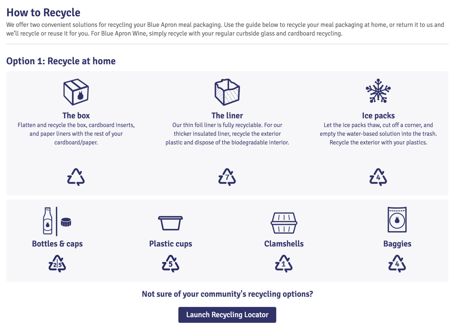 Blue Apron's recycling guide.