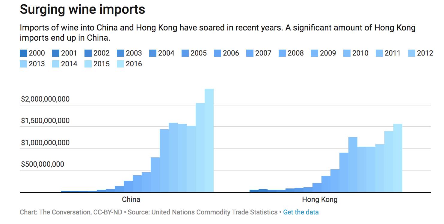 Surging Wine Import