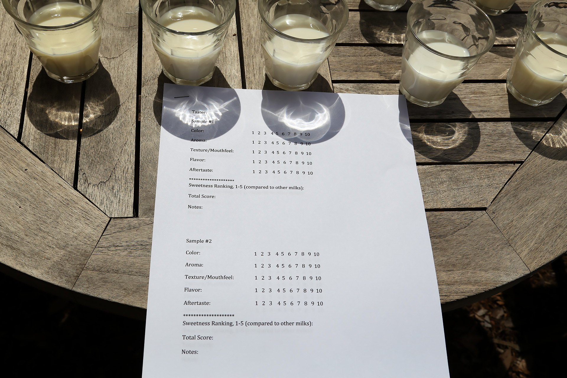The milk rating system for the taste test