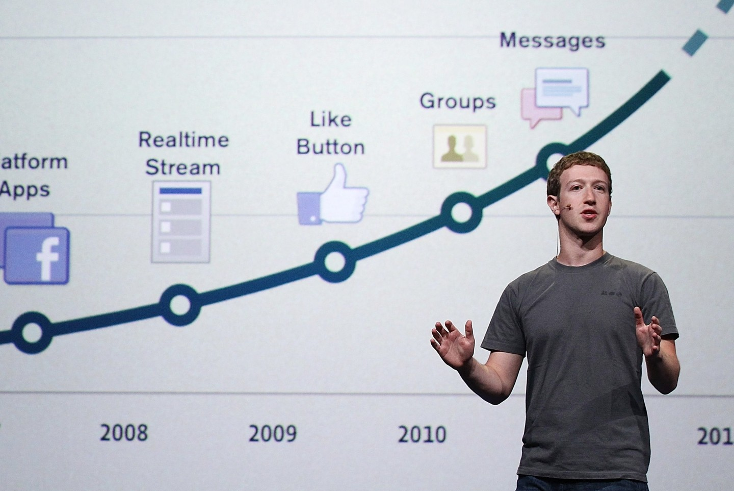 How Does Facebook Turn Our Info into Cash?