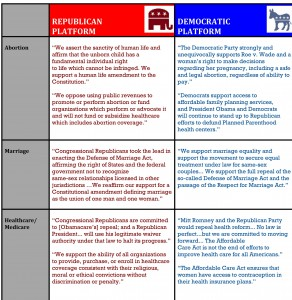 contrast whigs and democrats The development of political parties  by contrast, many democracies  jacksonian democrats and the whigs during the 1820s,.