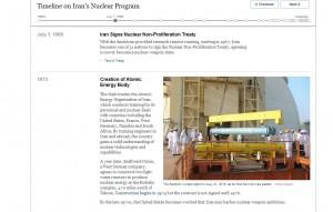 Iran_timeline
