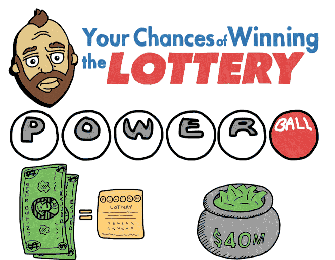 Infographic: Feeling Lucky? These Are Your Odds of Winning The Powerball Jackpot (Spoiler: Don't Quit Your Day Job)