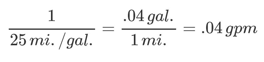 But Because The Small Numbers Can Get Confusing It S Easier To Instead Express This As Gallons Per Hundred Miles Gphm