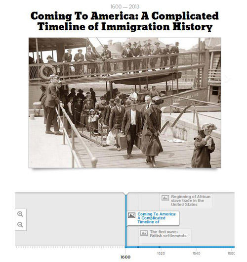history of immigration in the us timeline