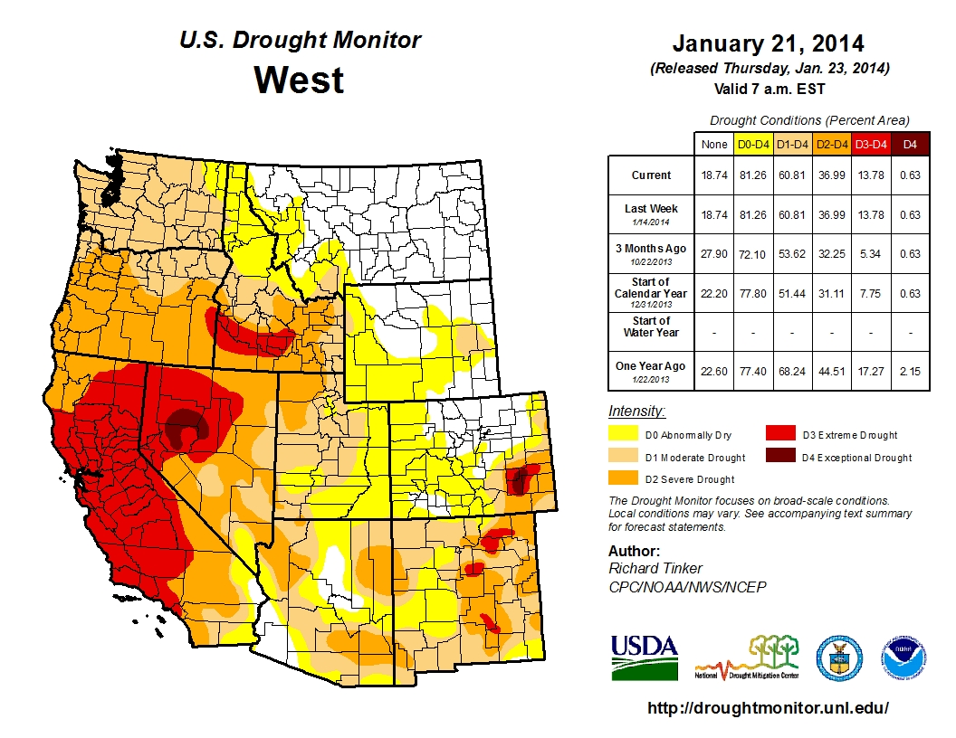 How Much Water Do Californians Use And What Does A Percent Cut - Us department of agriculture california drought map history