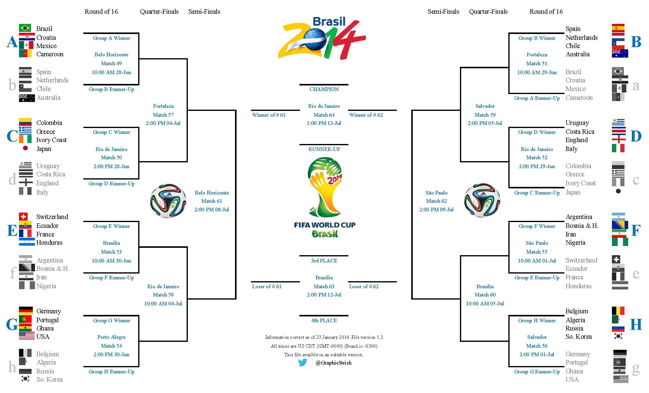 It's just a picture of Tactueux Fifa World Cup 2020 Bracket Printable