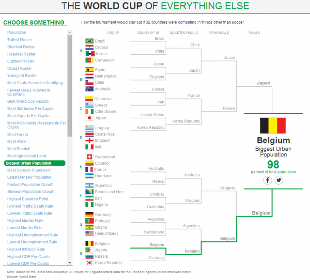 worldcup_everything
