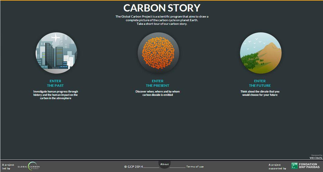 carbon story - Copy