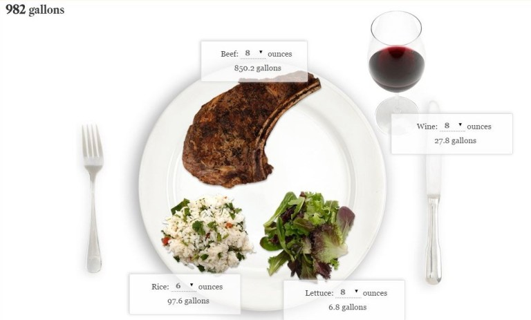 How Much Precious California Water Did You Just Eat? Find the Water Footprint of Your Food