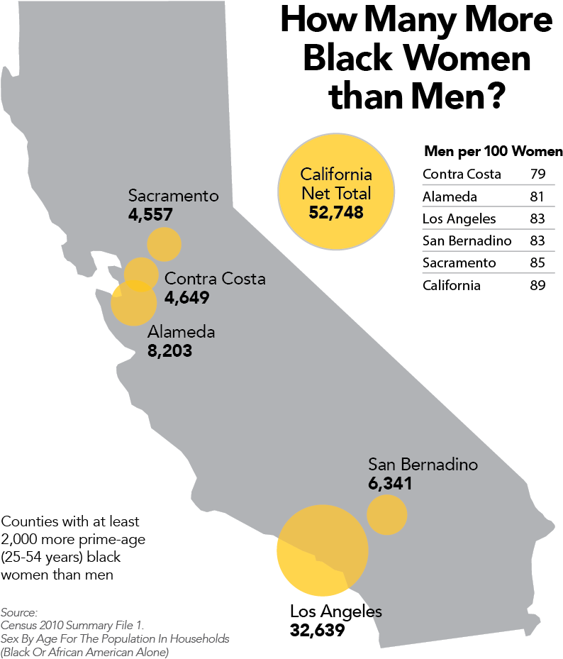 Women seeking men in the bay area
