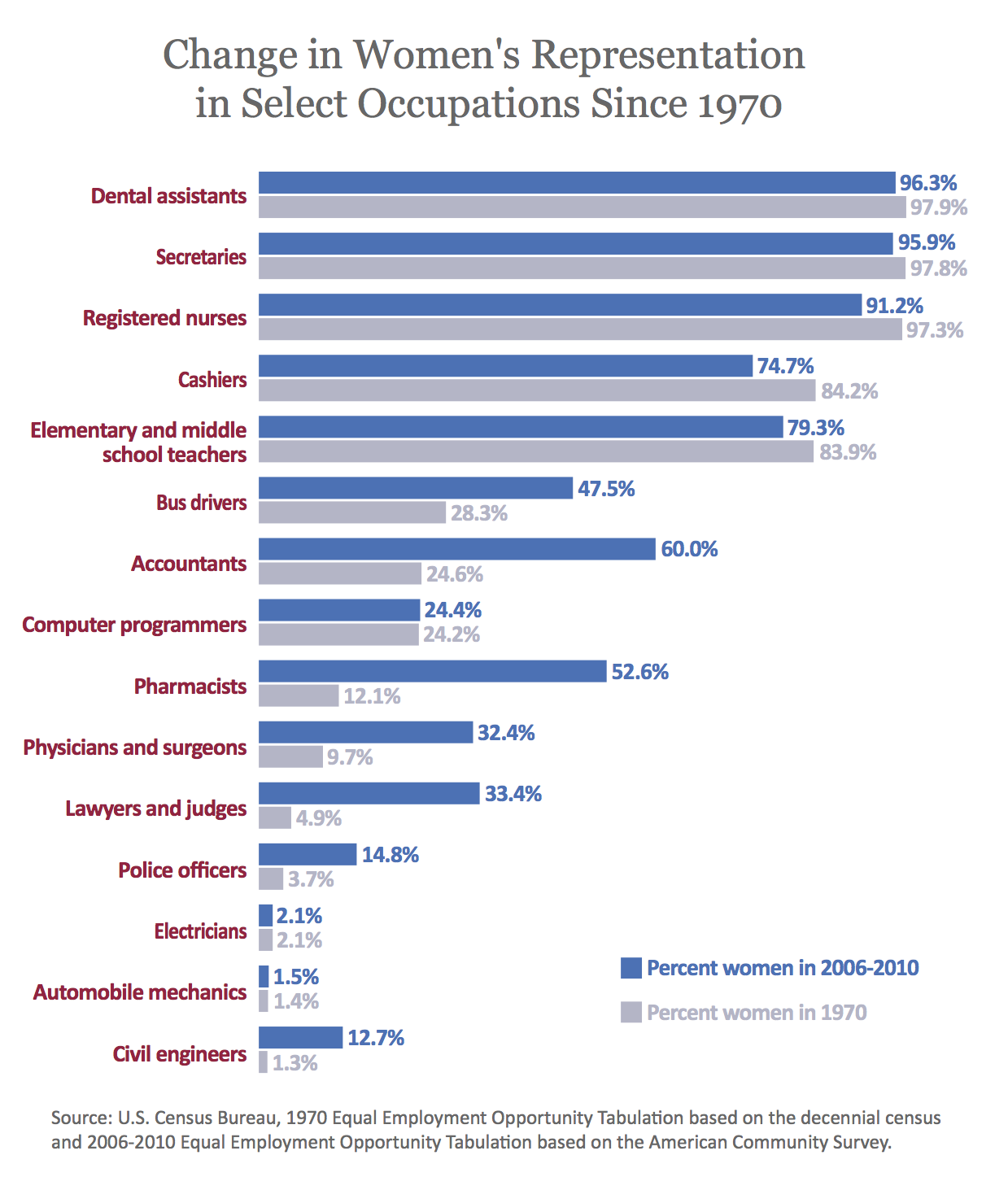 EEO_infographic(1)-4 (dragged).png copy