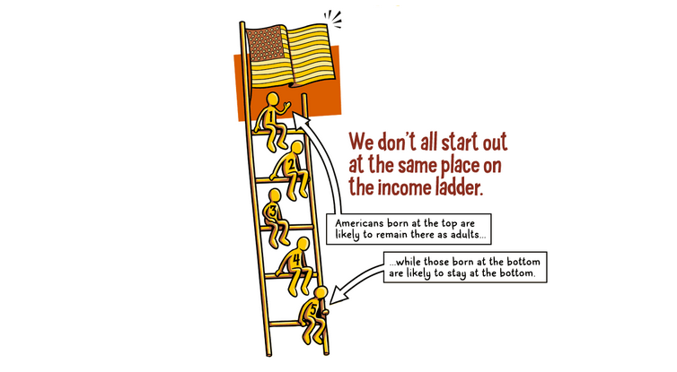 Is America Still the Land of Opportunity? An Illustrated Explainer