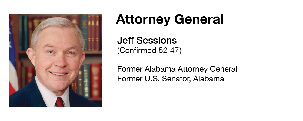 Sessions_Profile