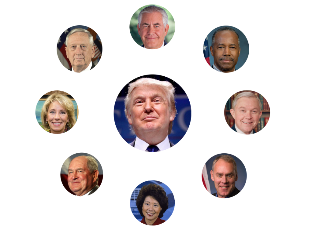 GRAPHIC: Who's Who in the President's Cabinet? (with Lesson Plan ...