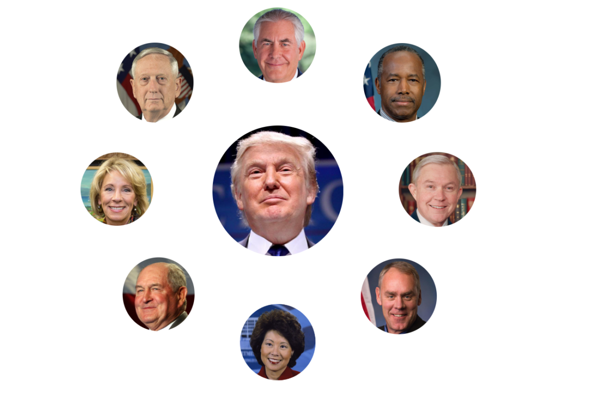 GRAPHIC: Who's Who in the President's Cabinet? (with Lesson Plan)