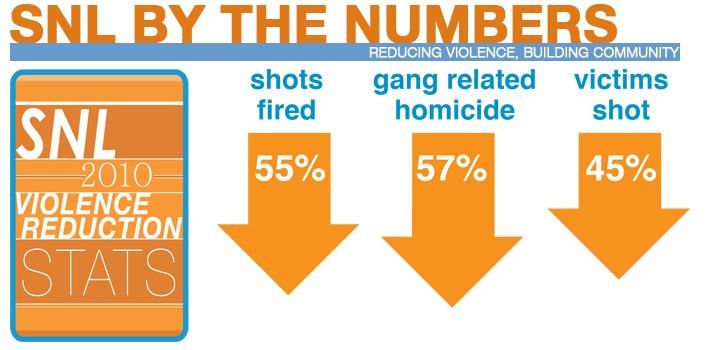 A Public Health Approach to Gun Violence