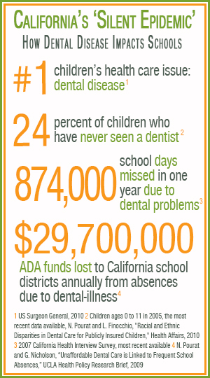 Dental_infographic_to-post