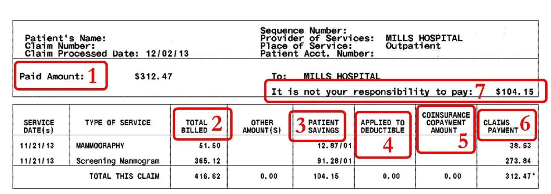 Explaining The Health Insurance Explanation Of Benefits Price