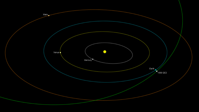 QE2's orbit will reach its closest point to Earth on Friday, May 31, 2013. (Photo courtesy of JPL)