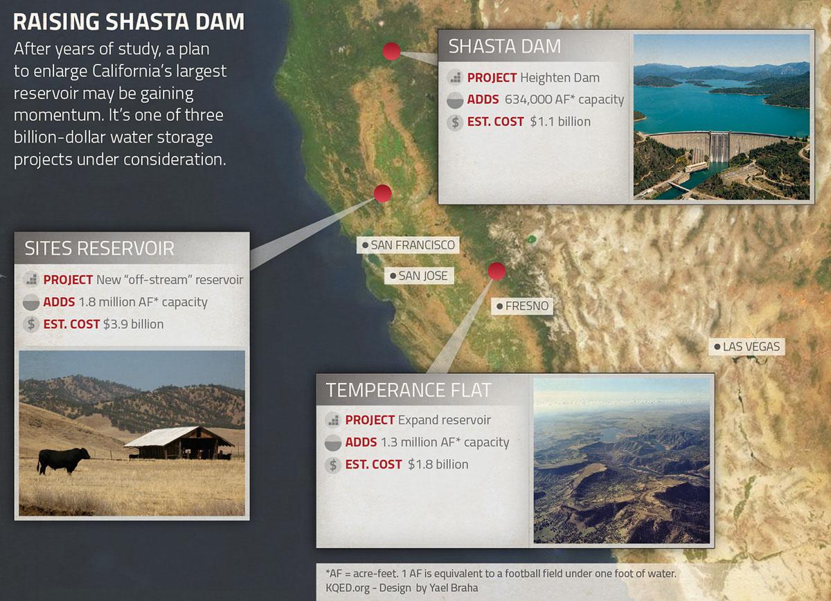 Is Raising Shasta Dam the Best Bet for Californias Water Supply