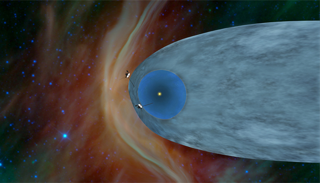 Voyager 1 enters interstellar space. Credit: NASA