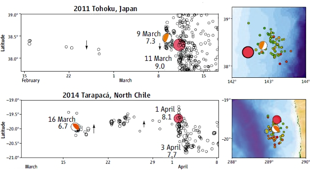 Progress in Earthquake Forecasts May Come from Studying Foreshocks