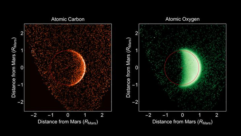 Maps of carbon and oxygen coronas of Mars' extended atmosphere. (MAVEN/NASA)