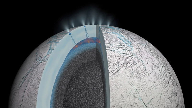 Cutaway illustration of Saturn's moon Enceladus, showing subsurface ocean and surface water vapor plumes (NASA)