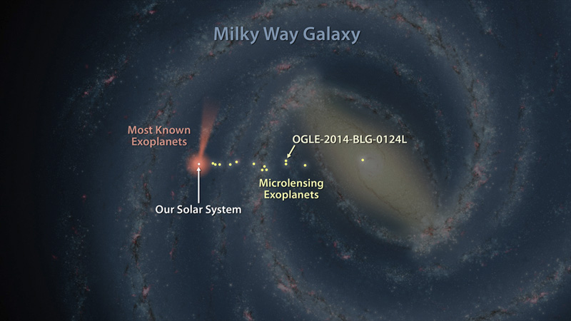 Diagram of the Milky Way galaxy showing the distances to known extrasolar planets. (JPL-CalTech/NASA)
