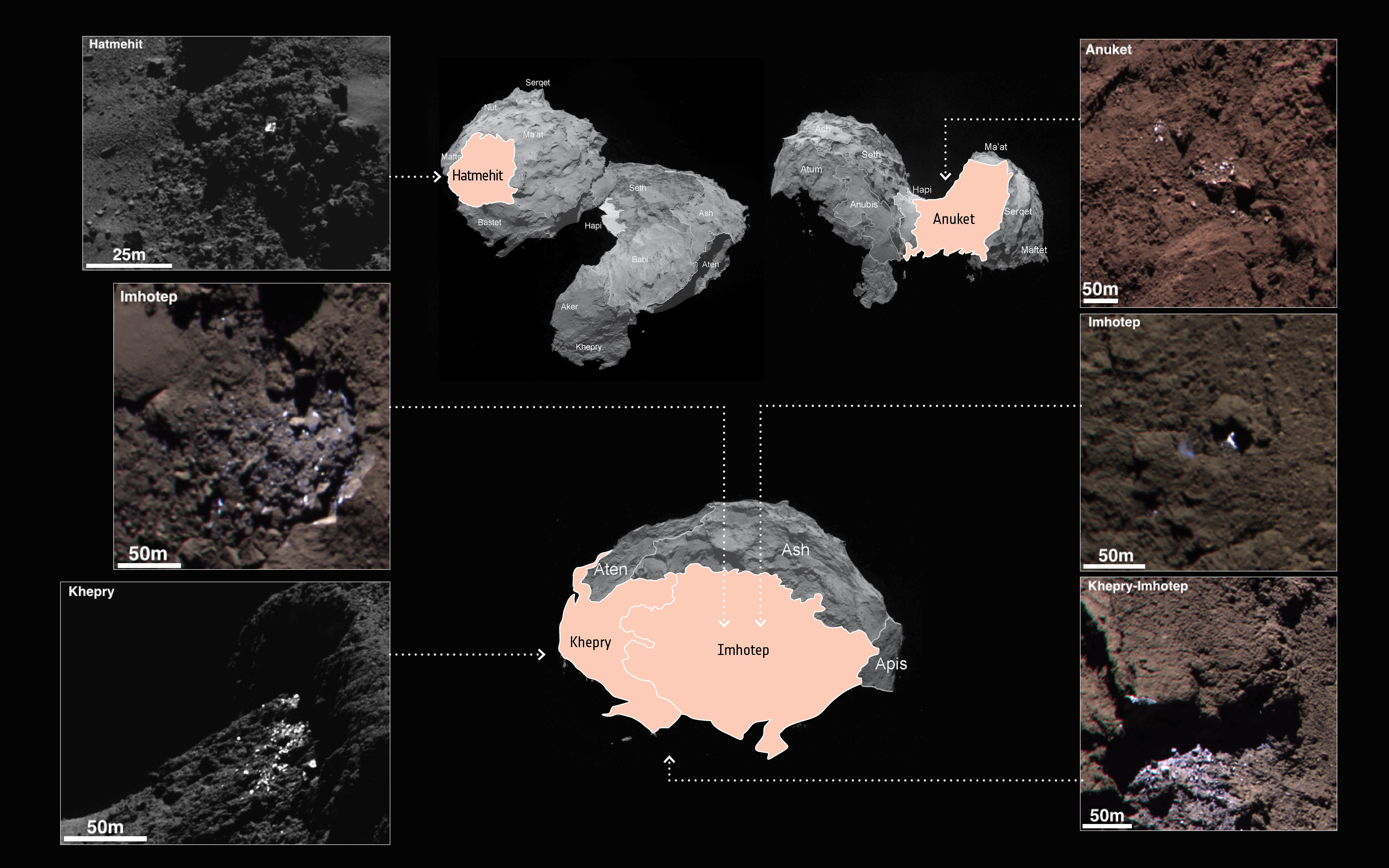 Map of different terrain types of comet Churyumov-Gerasimenko. (Rosetta/European Space Agency)