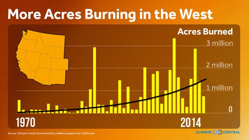 2015WildfiresWeb_Acres_West