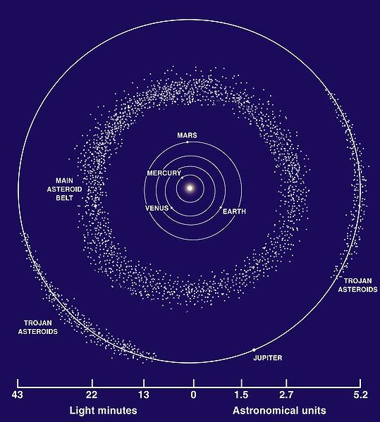 venus on asteroid belt - photo #20