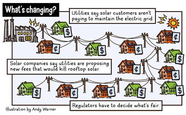 Solar_Grid@620px_credit