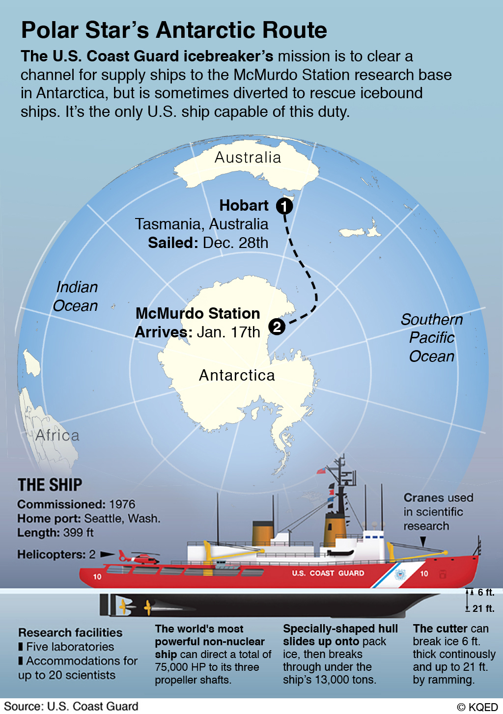 About a week after sailing from Tasmania, the Polar Star entered the ice fields and began breaking a channel into McMurdo Sound.