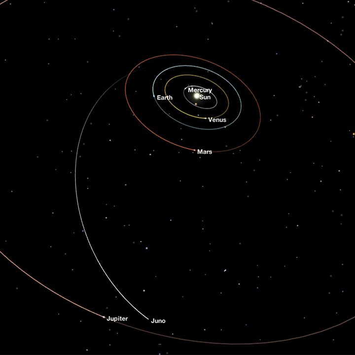 Present location of the Juno spacecraft as it approaches Jupiter for a July 2016 encounter.