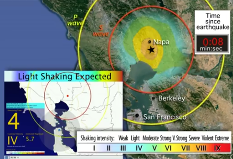 California's current warning system, ShakeAlert, is still in the testing phase and has been hobbled by funding gaps.