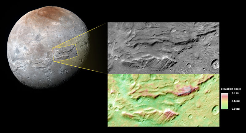 "The ""cracks"" in the icy crust of Pluto's moon Charon that may be evidence of a past subsurface ocean of liquid water"