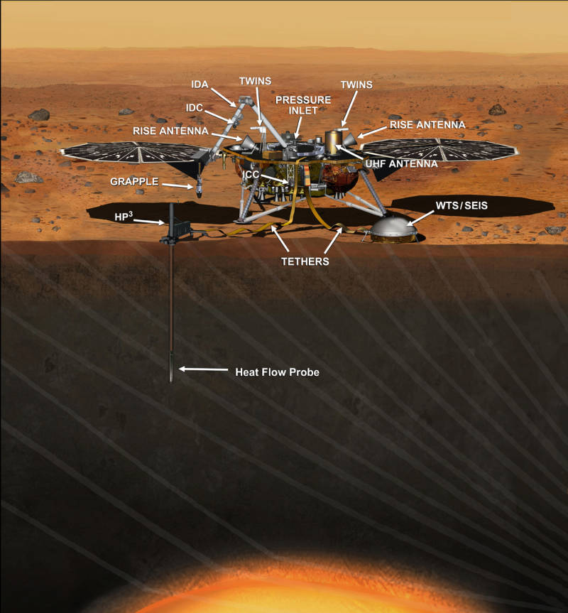 Artist concept of NASA's INSIGHT spacecraft on Mars.