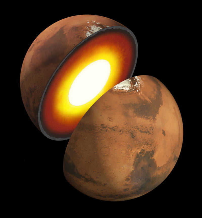 Artist concept of the interior structure and thermal state of Mars.